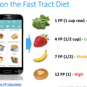 Fast Tract Diet Robillard image from slides